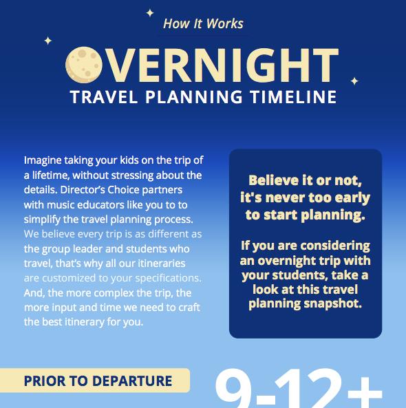 OvernightTravelPlanningInfographic